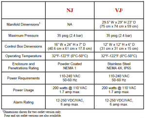 Tank Switcher Specifications